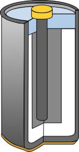 Akku aufgeschnitten schematische Darstellung